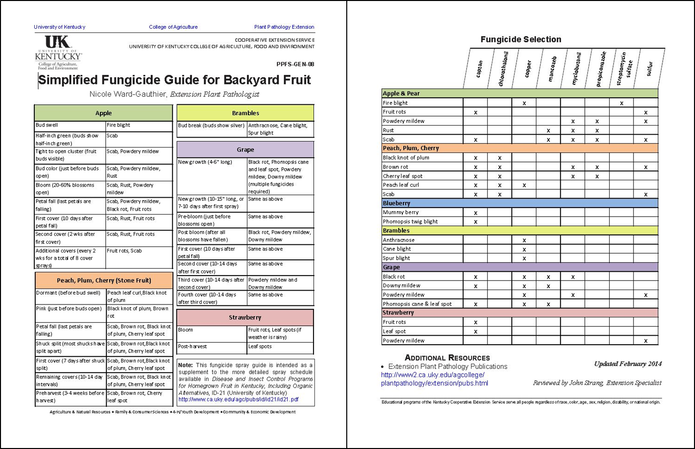 disease management for backyard fruit u2013 preparing for the growing