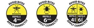 Figure 9. Repellency awareness graphic (US EPA)