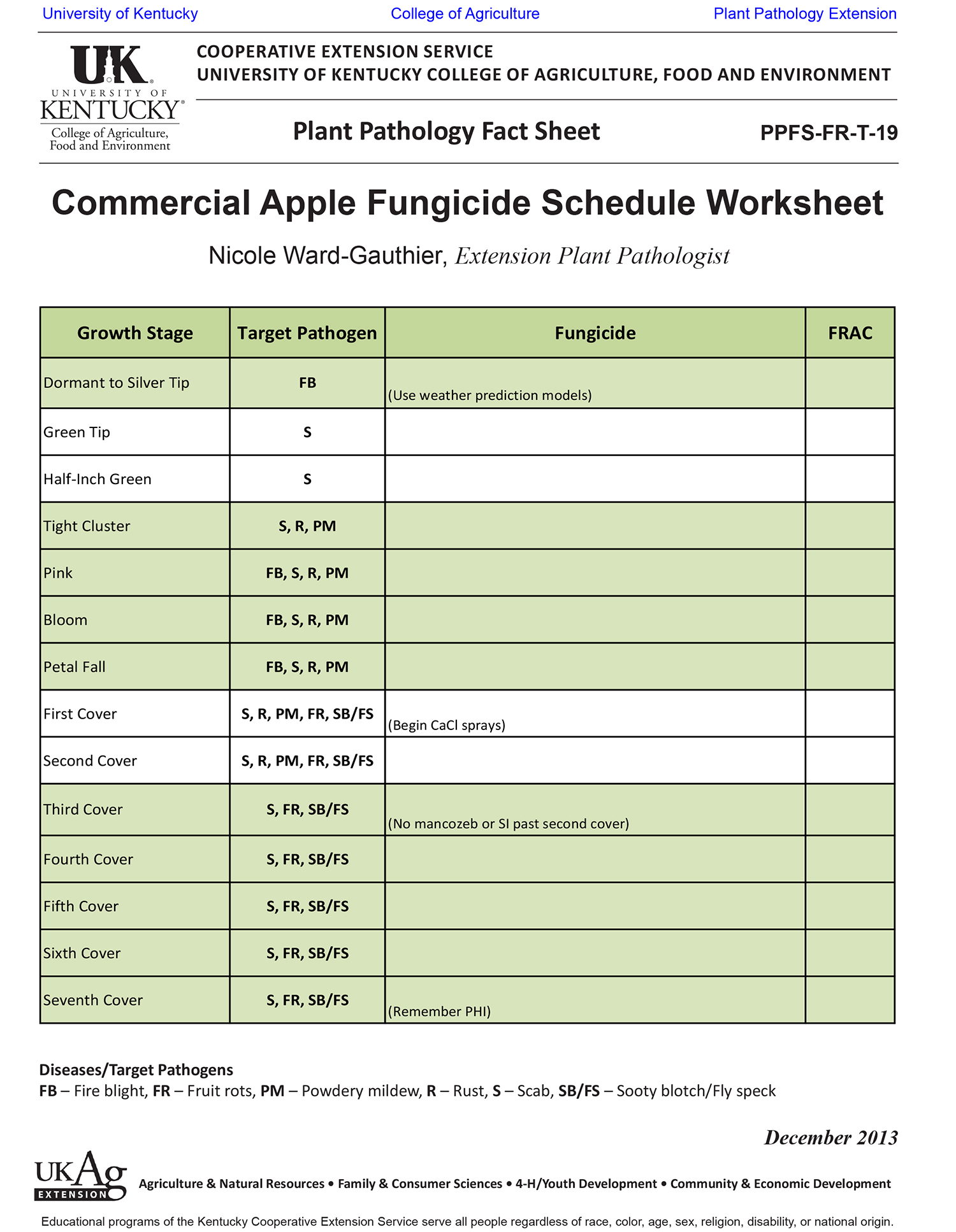 Featured Publications – Schedule Worksheet