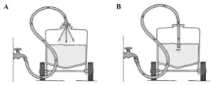 Figure 4. Prevent back-siphoning of pesticides into the water supply (A, left) by keeping an air gap or using anti-siphoning devices on garden hoses (B, right). (Photo: University of Nebraska NebGuide G1844).